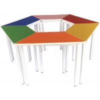 โต๊ะกลุ่มคางหมู